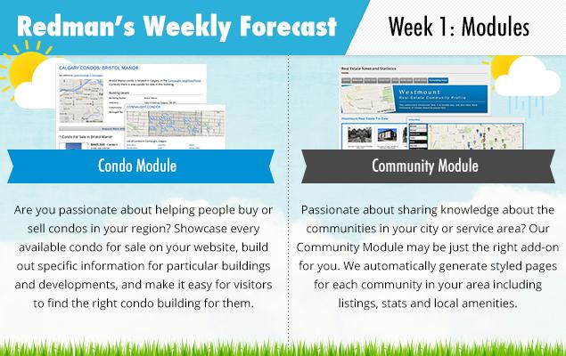 forecast-week1-promo