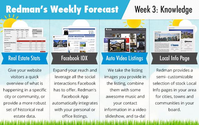 forecast-week3-promo