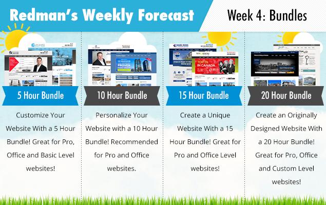 forecast-week4-promo